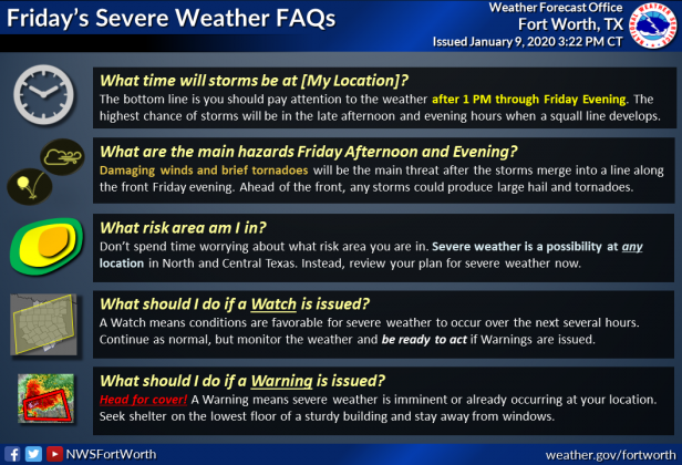 Severe weather FAQ/ Courtesy NWS