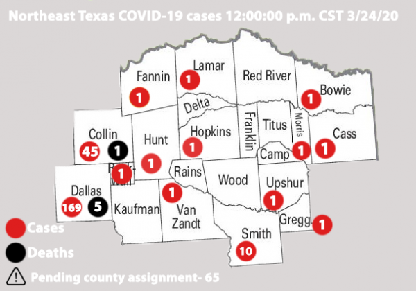 A map of COVID-19 cases in Northeast Texas/ Taylor Nye